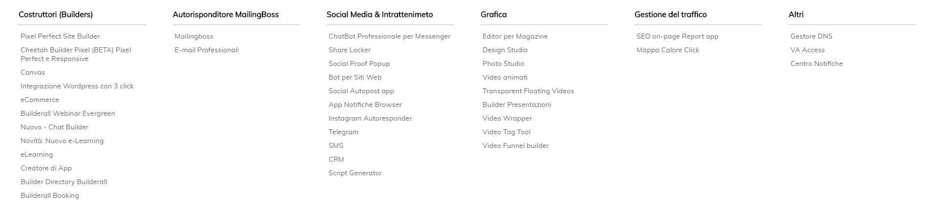 strumenti marketing builderall